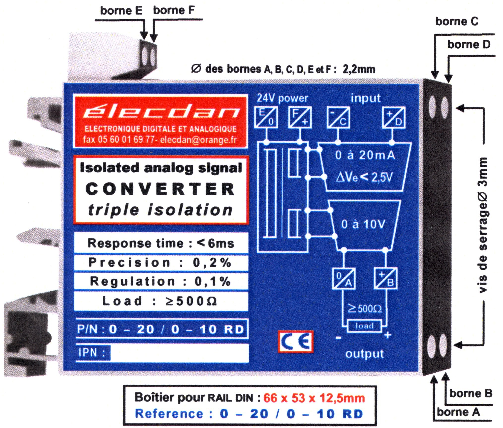 Boîtier pour Rail Din 66 x 53 x 12.5 mm