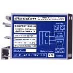Boîtier pour RAIL DIN 66 x 53 x 12.5 mm Réf. 0-2A B / 10V RD