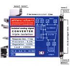 Boîtier pour RAIL DIN 66 x 53 x 12.5 mm réf. 0-0.5 / 0-10 RD