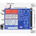 Boîtier pour RAIL DIN : 66 x 53 x 12.5 mm Réf. 0-0.5 / 0-20 RD