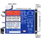 Boîtier pour RAIL DIN : 66 x 53 x 12.5 mm - Réf. 0-0.5 / 4-20 RD