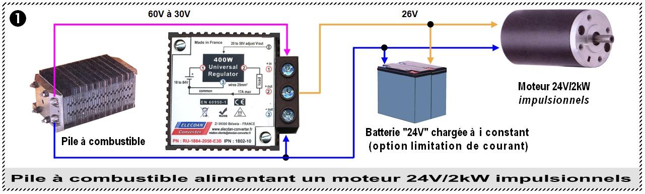 Exemple 1 d'application avec le régulateur élévateur abaisseur 400W