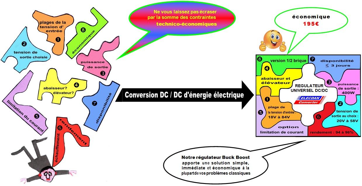 Convertisseur buck-boost régulateur 400W universel