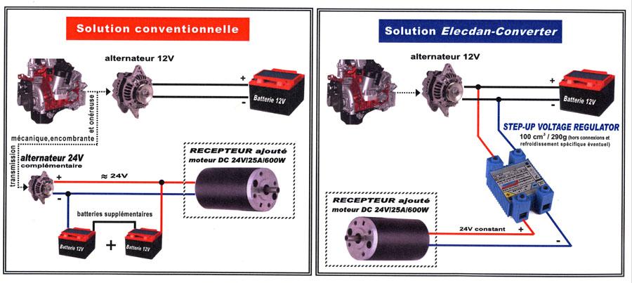 Exemple d'utilisation du STEP-UP VOLTAGE REGULATOR Elecdan-Converter